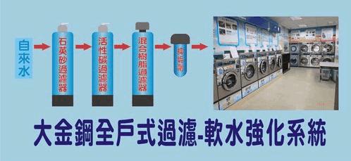 大金鋼全戶式過濾器加強軟水系統