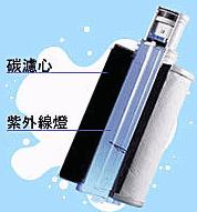 安麗濾水器淨水器的實用性與分析1