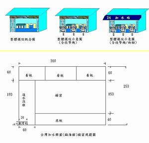 最近規劃的加水站加水屋設備設計圖