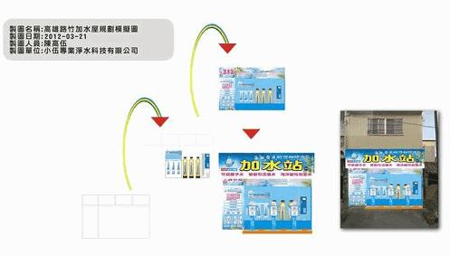 台灣加水聯盟加水屋加水站-路竹館