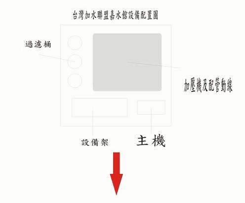 台灣加水聯盟加水站加水屋-嘉水館2