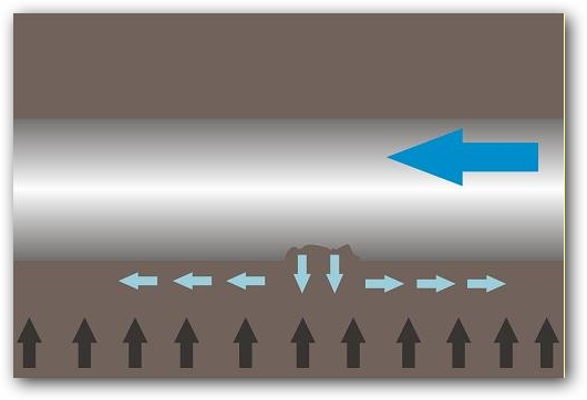 地下水汙染