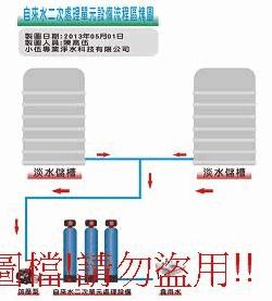 大金剛全戶式過濾器[水塔過濾器]雙拼透天安裝分享1