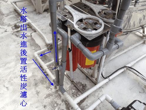 小金鋼全戶式過濾器2