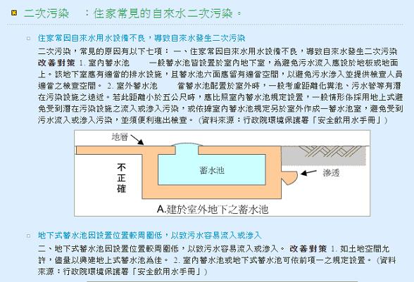 此為自來水公司的網站~有興趣的網友可連結參考:http://www.water.gov.tw/05know/kno_b_main.asp?bull_id=505